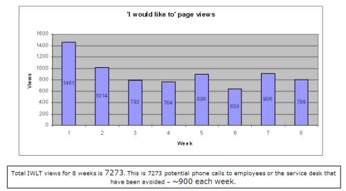 Usage_of_IWLT_pages_sm